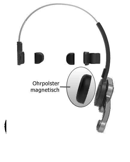 Ohrpolster Magnetisch für das SpeechOne